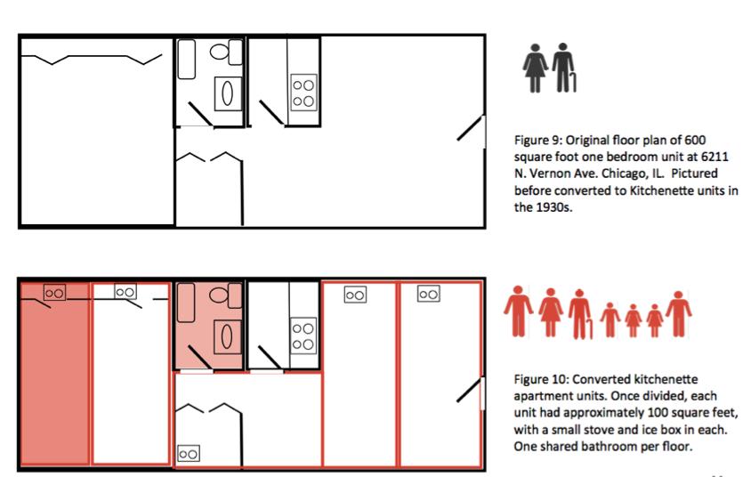 Top Original Floor Plan For 600 Square Floor Unit At 6211 N Vernon Ave